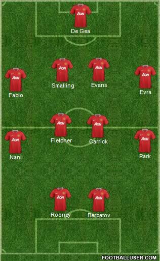 Man United v Benfica Line Ups Pre Match Preview